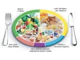 Арис - иконка «питание» в Парфино